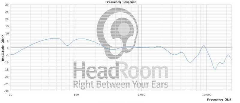 http://www.headphone.com/